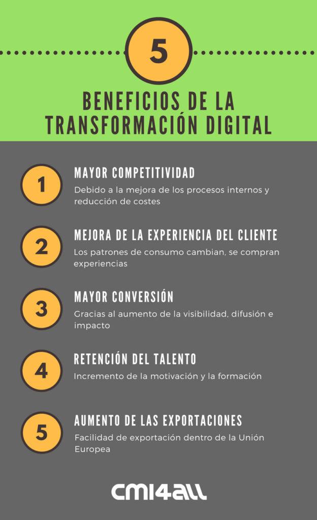 infografia ventajas transformación digital